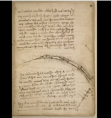 Leonardo Da vinci's Flight of Birds.  Source: Washingtonpost.com