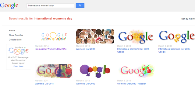 International women's Day: Google Doodle