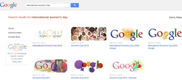 International women's Day: Google Doodle